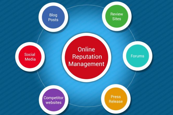 Online Reputation Management companies in India